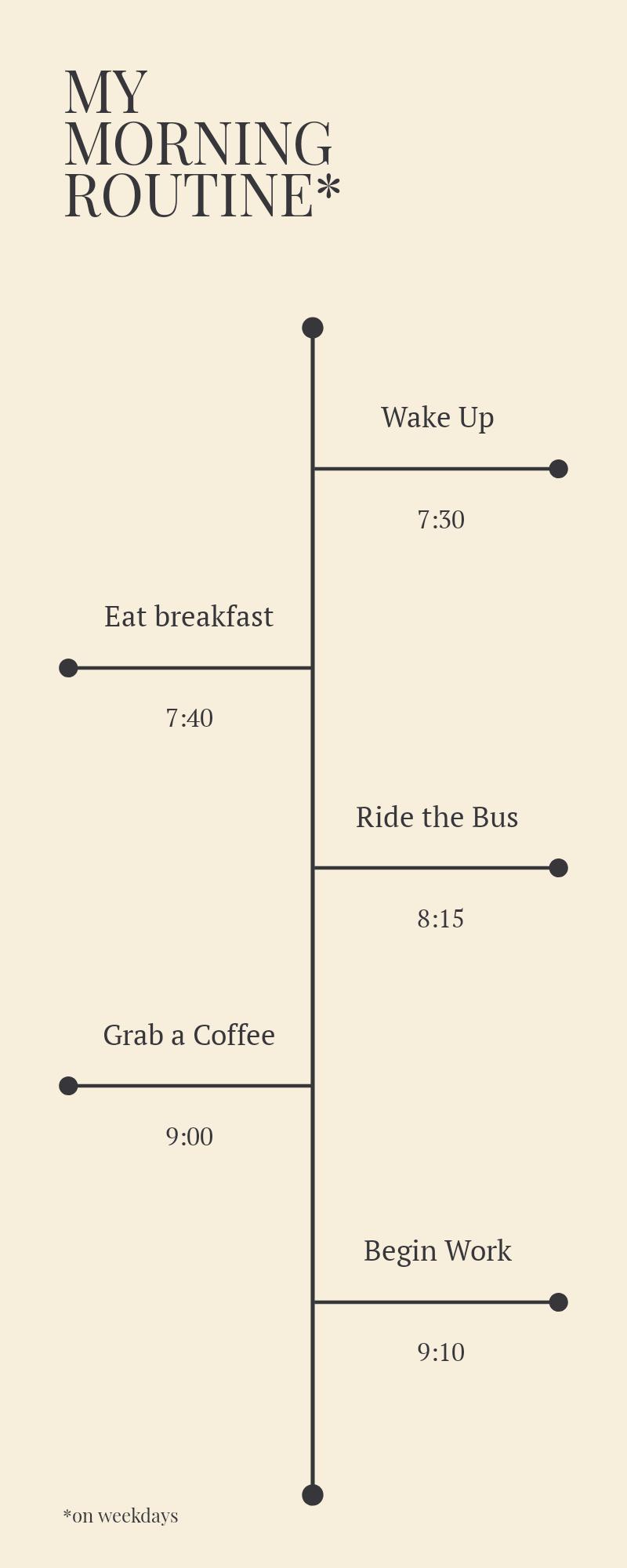 langkah membuat infografik pada brosur menggunakan canva 2